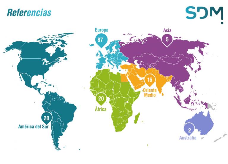 Proyectos Realizados en el mundo Grupo SDM