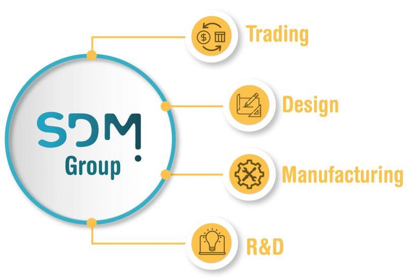 SDM diagram